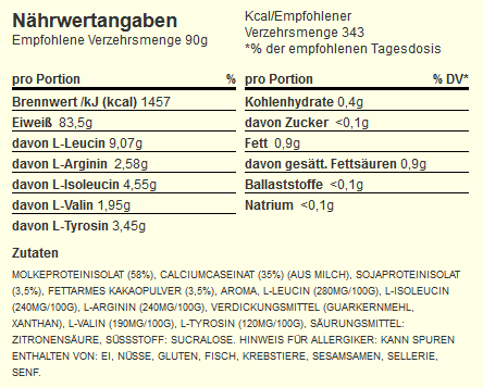 Nährwerte Powerbar Protein Plus 92%